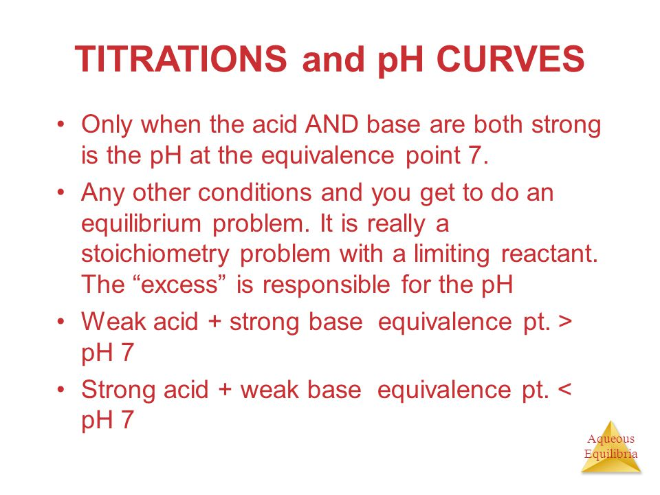 TITRATIONS and pH CURVES
