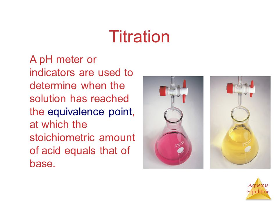 Titration