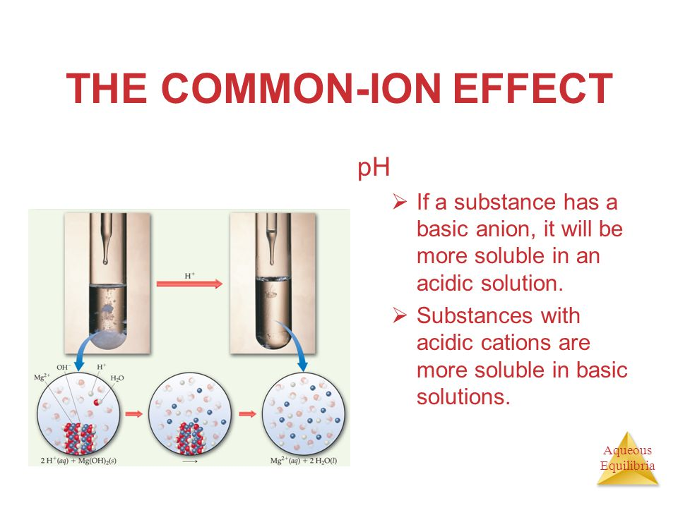 THE COMMON-ION EFFECT pH