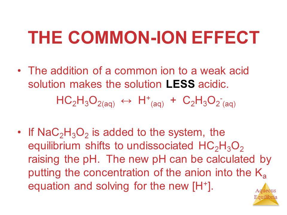 HC2H3O2(aq) ↔ H+(aq) + C2H3O2-(aq)