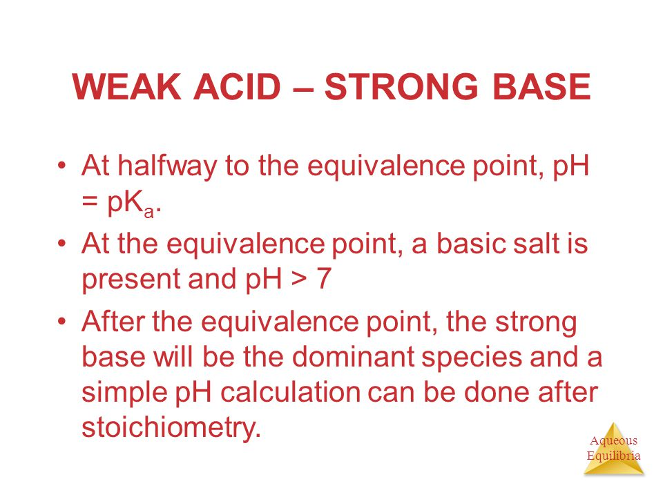 WEAK ACID – STRONG BASE At halfway to the equivalence point, pH = pKa.
