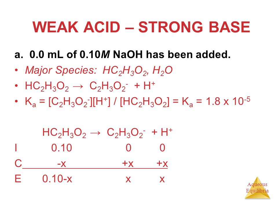 WEAK ACID – STRONG BASE a. 0.0 mL of 0.10M NaOH has been added.