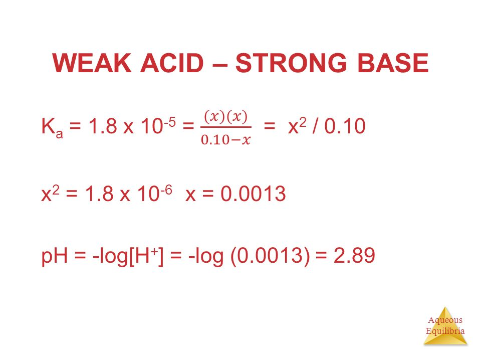 WEAK ACID – STRONG BASE Ka = 1.8 x 10-5 = (𝑥)(𝑥) 0.10−𝑥 = x2 / 0.10