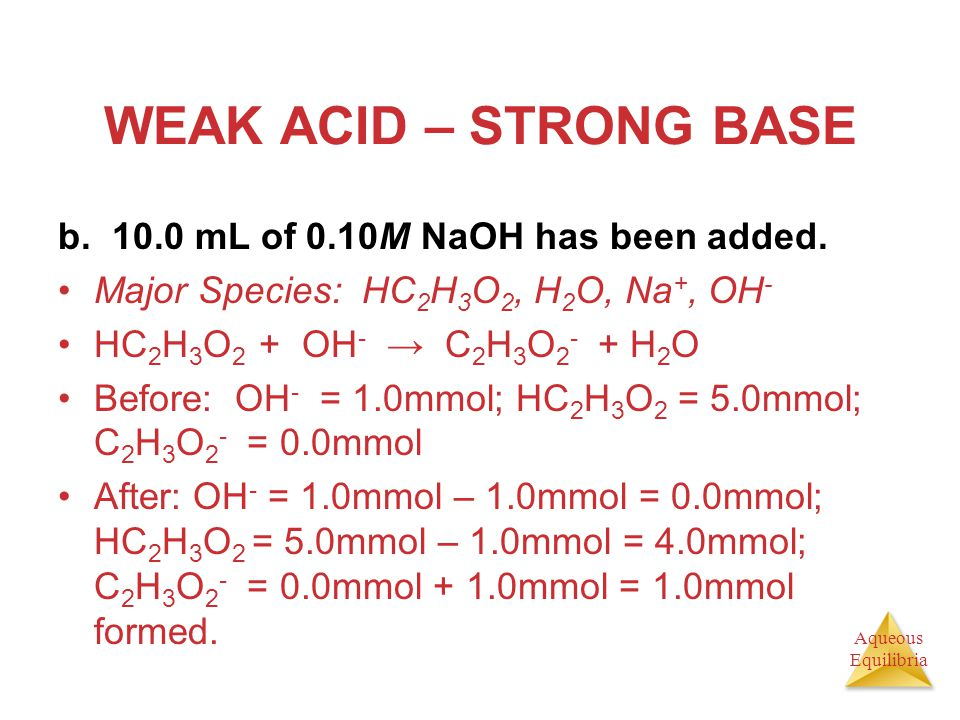 WEAK ACID – STRONG BASE b. 10.0 mL of 0.10M NaOH has been added.