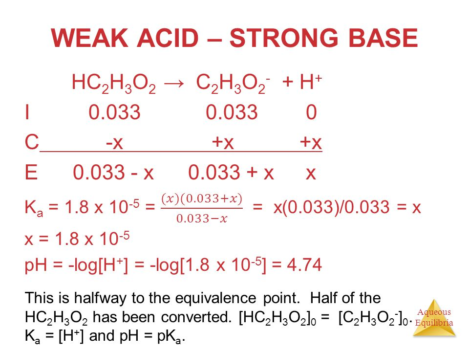 WEAK ACID – STRONG BASE HC2H3O2 → C2H3O2- + H+ I 0.033 0.033 0