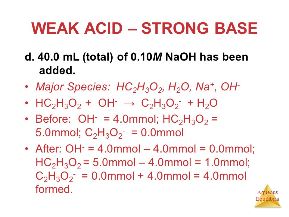 WEAK ACID – STRONG BASE d. 40.0 mL (total) of 0.10M NaOH has been added. Major Species: HC2H3O2, H2O, Na+, OH-