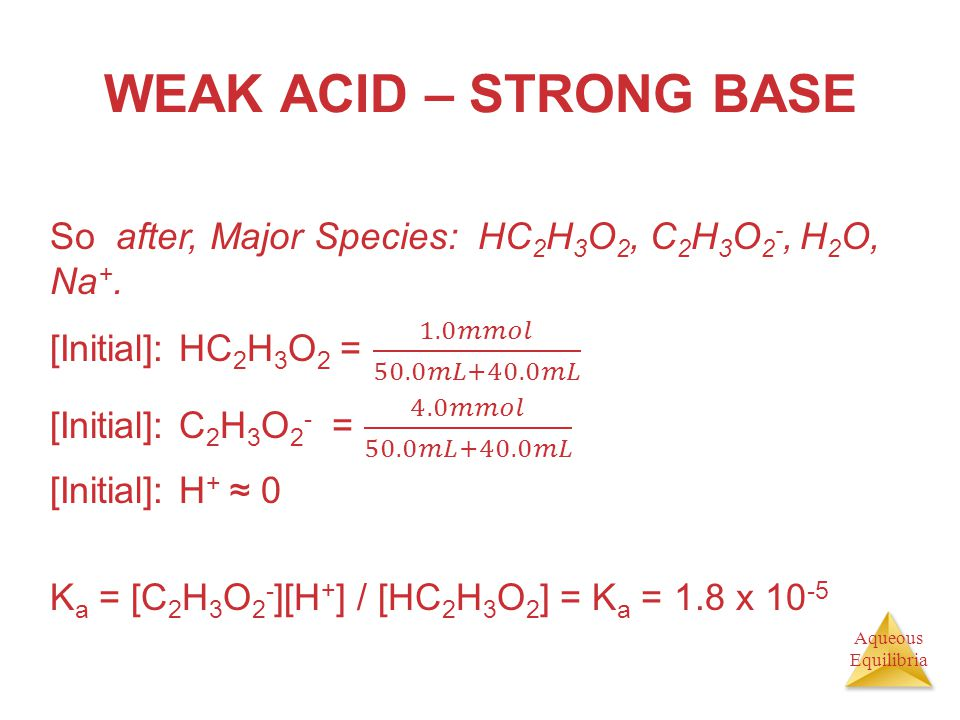 WEAK ACID – STRONG BASE