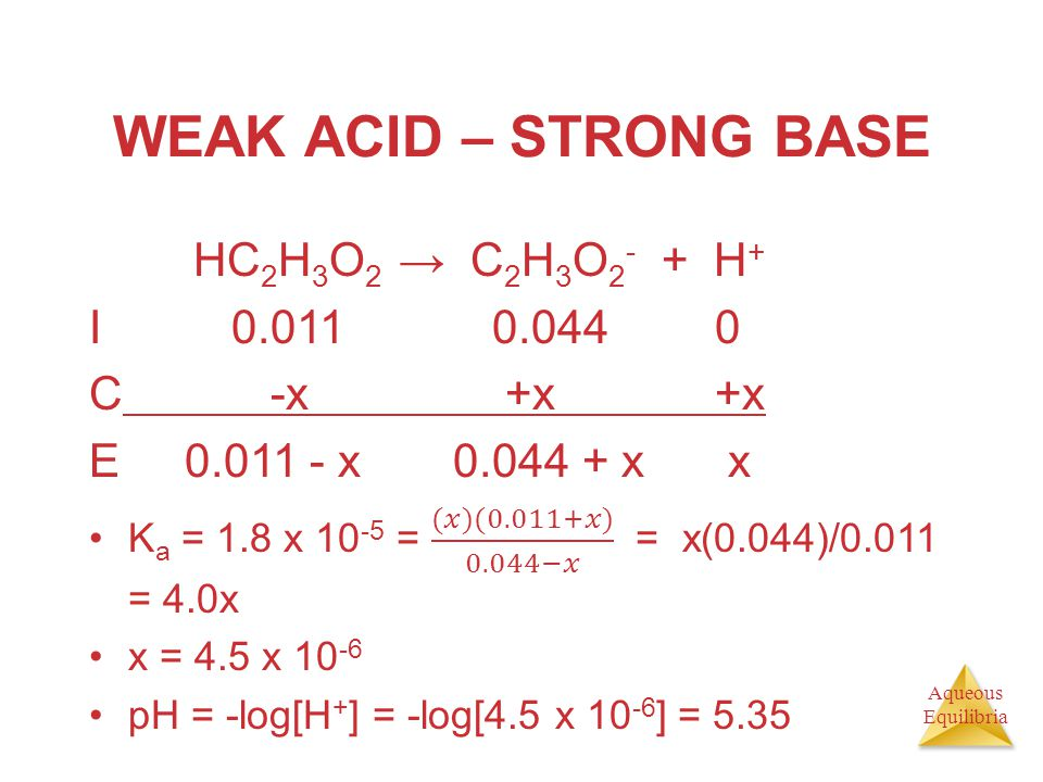 WEAK ACID – STRONG BASE HC2H3O2 → C2H3O2- + H+ I 0.011 0.044 0