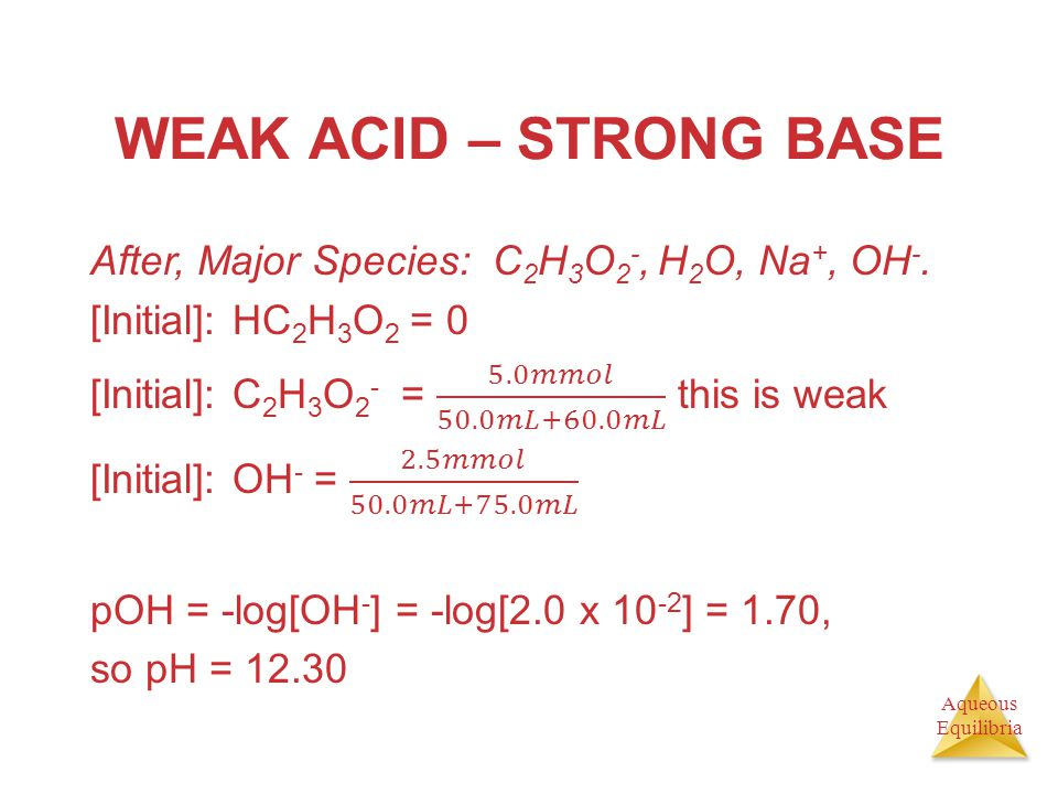 WEAK ACID – STRONG BASE After, Major Species: C2H3O2-, H2O, Na+, OH-.