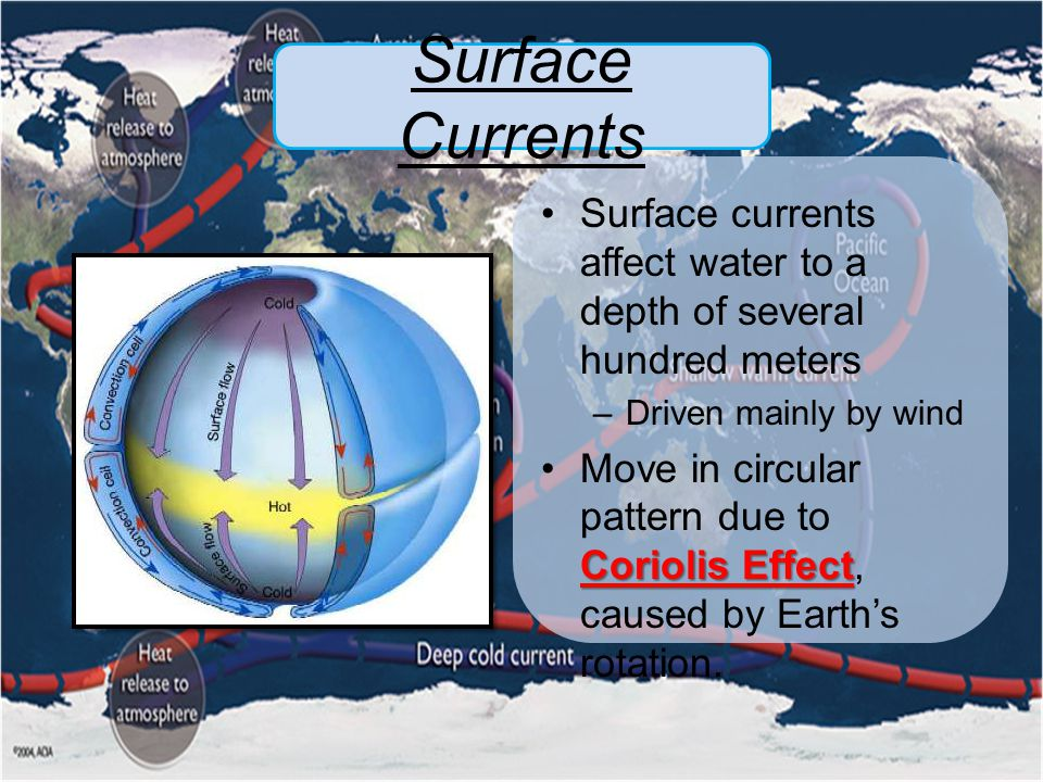 Surface Currents Surface currents affect water to a depth of several hundred meters. Driven mainly by wind.