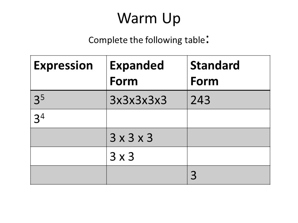 Warm Up Complete the following table: