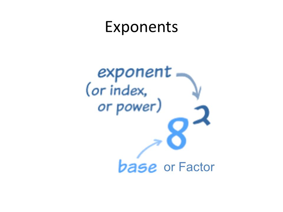 Exponents or Factor