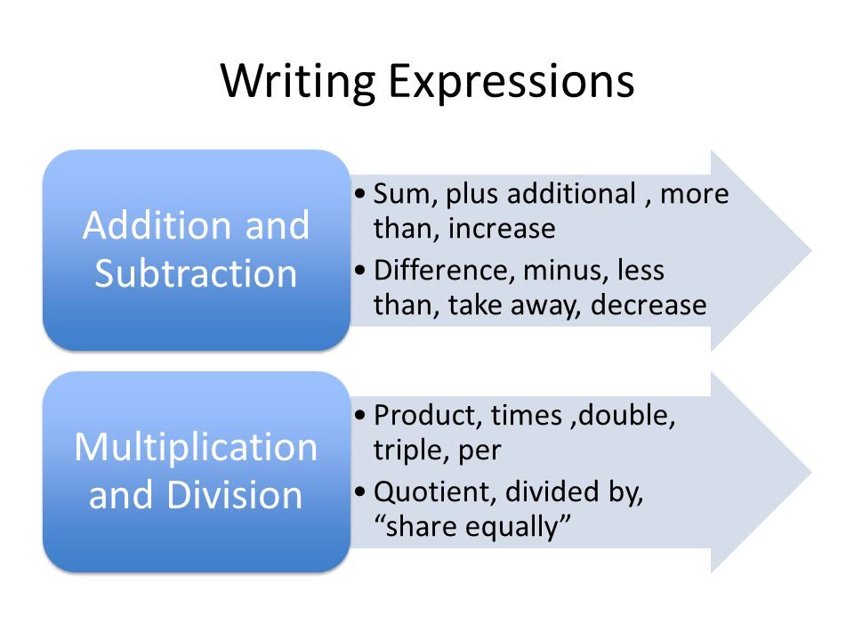 Writing Expressions Addition and Subtraction