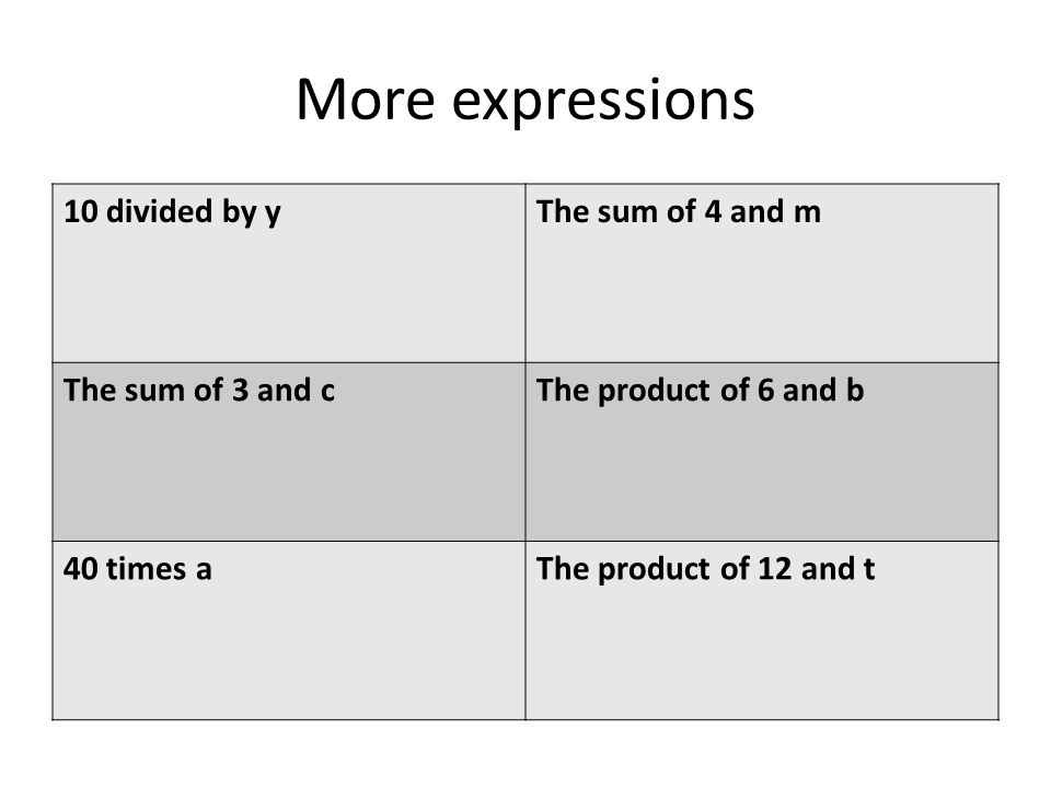 More expressions 10 divided by y The sum of 4 and m The sum of 3 and c