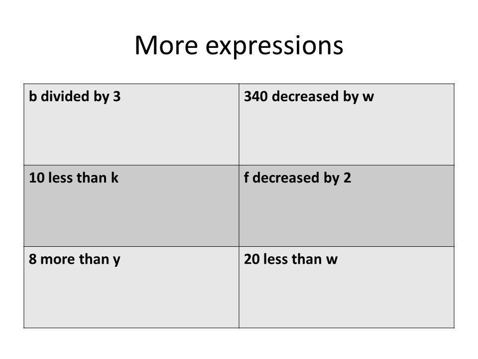 More expressions b divided by 3 340 decreased by w 10 less than k