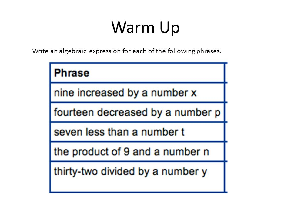 Warm Up Write an algebraic expression for each of the following phrases.