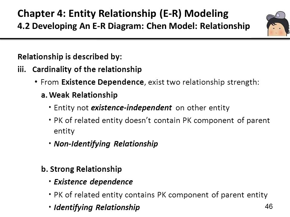 Chapter 4: Entity Relationship (E-R) Modeling 4