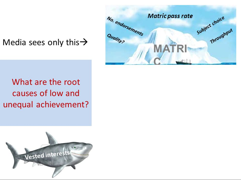 What are the root causes of low and unequal achievement