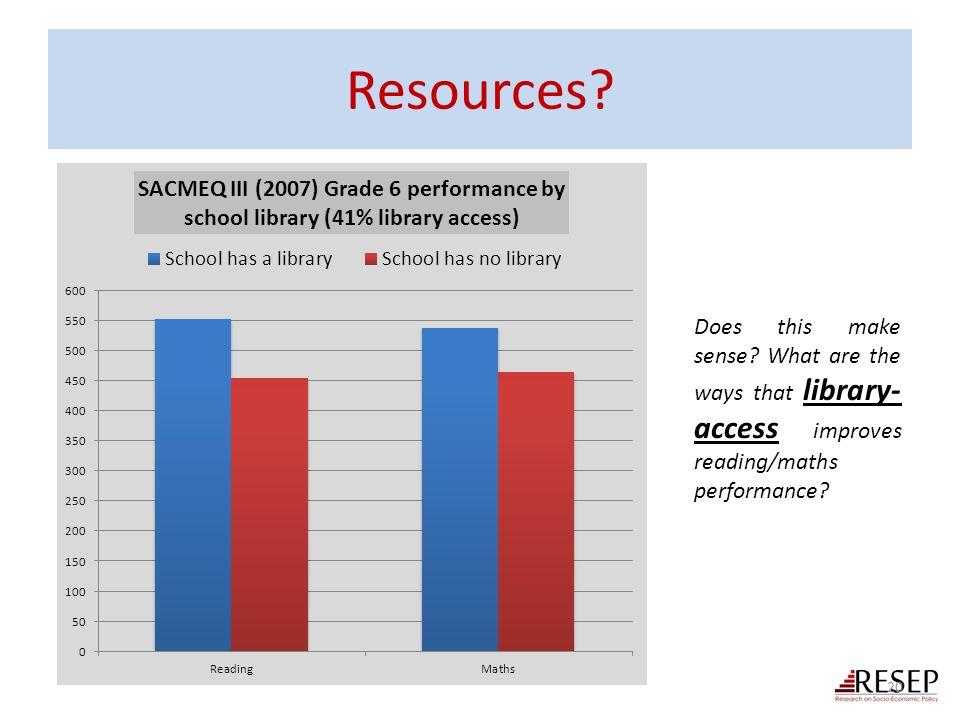 Resources. Does this make sense.