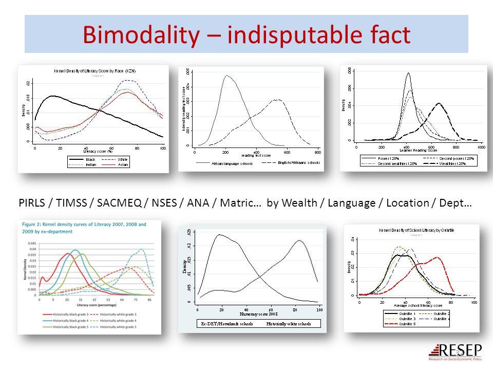 Bimodality – indisputable fact