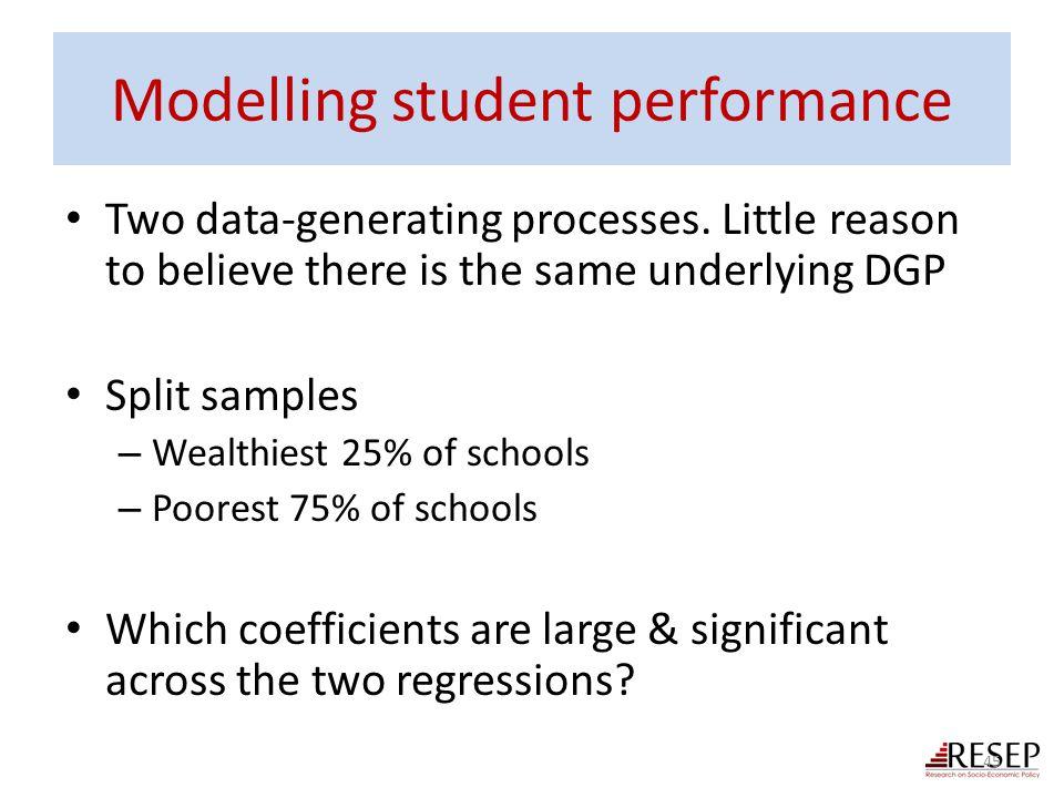 Modelling student performance