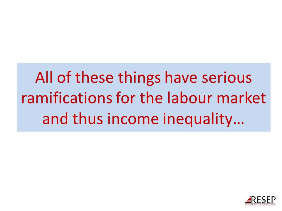 All of these things have serious ramifications for the labour market and thus income inequality…