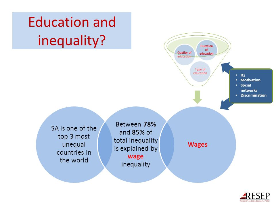 Education and inequality