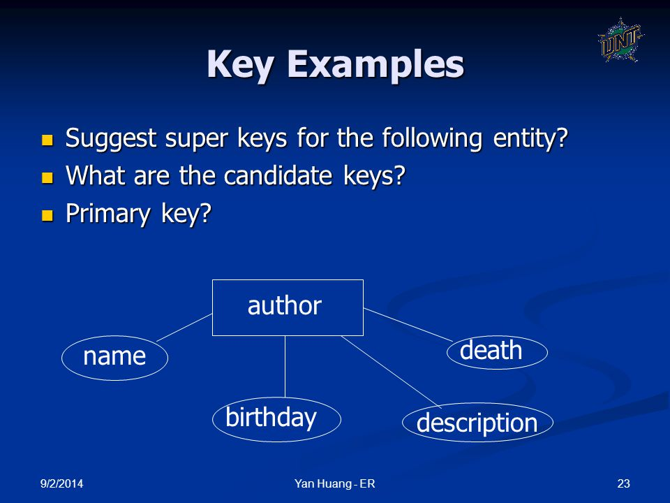 Key Examples Suggest super keys for the following entity