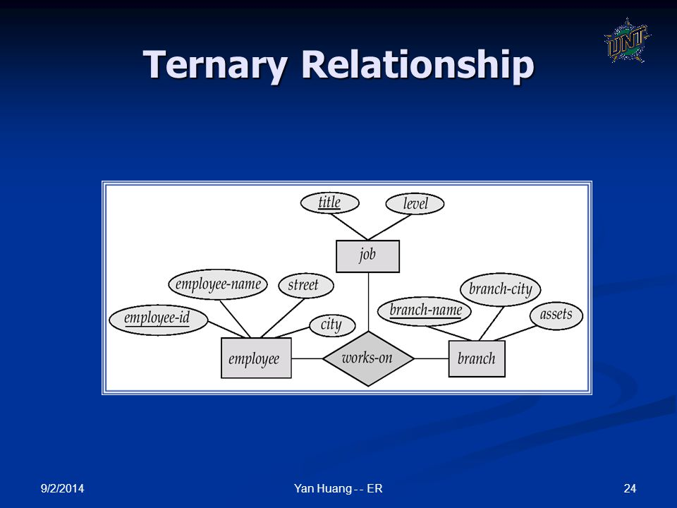 Ternary Relationship 4/6/2017 Yan Huang - - ER