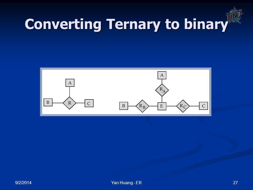 Converting Ternary to binary