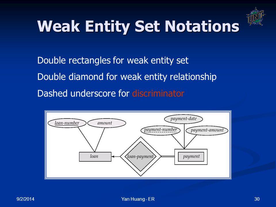 Weak Entity Set Notations