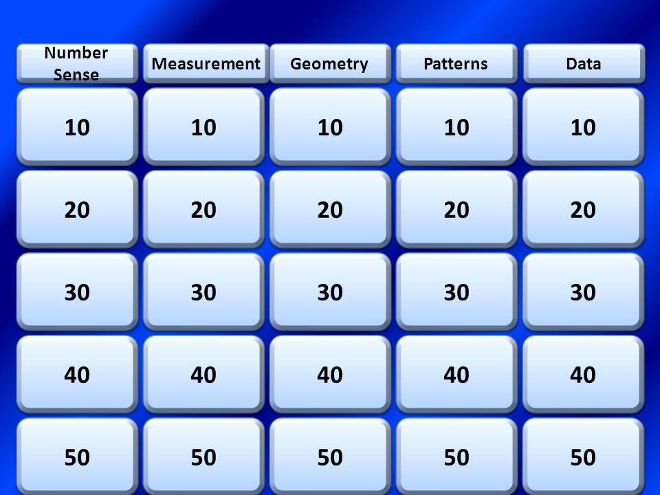 Number Sense Measurement. Geometry. Patterns. Data. 10. 10. 10. 10. 10. 20. 20. 20. 20.