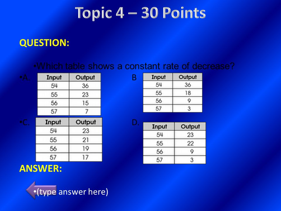 Topic 4 – 30 Points QUESTION: ANSWER: