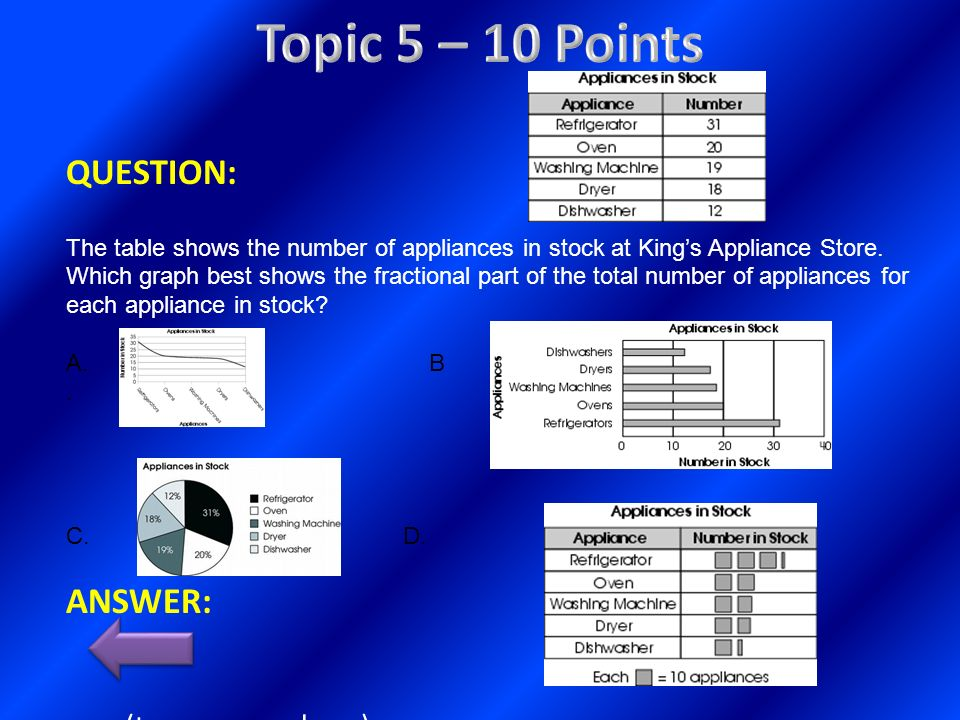 Topic 5 – 10 Points QUESTION: ANSWER: (type answer here)