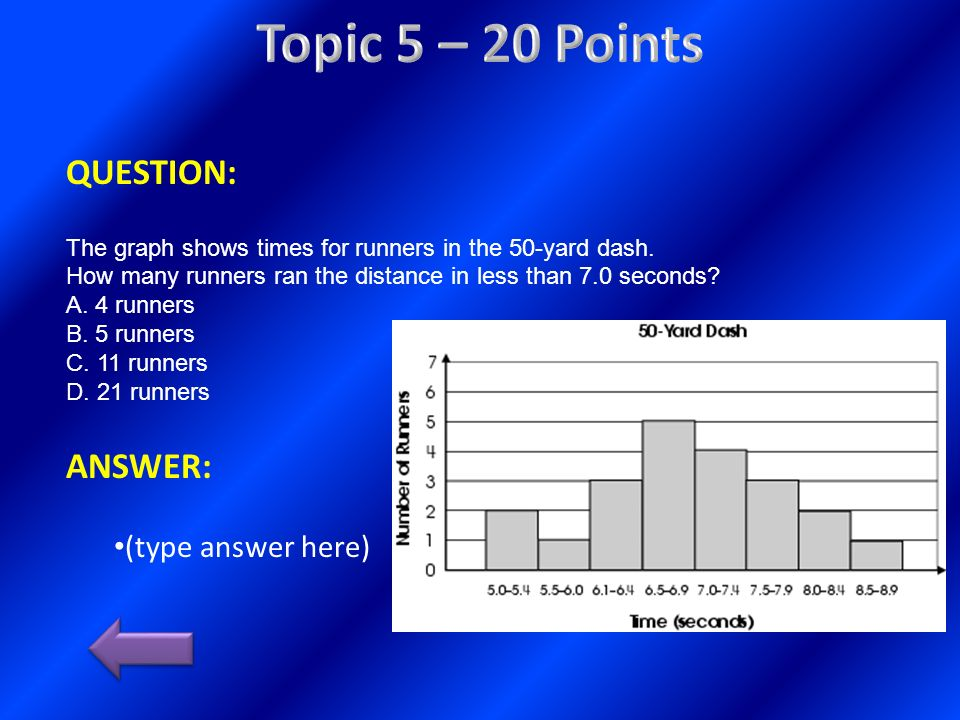 Topic 5 – 20 Points QUESTION: ANSWER: (type answer here)