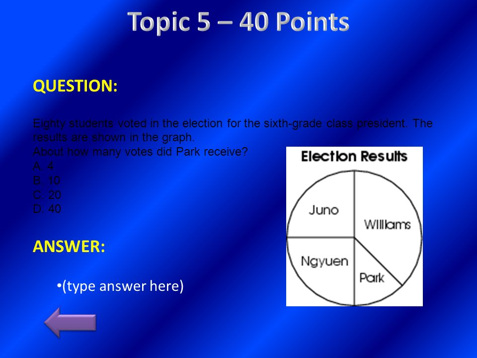 Topic 5 – 40 Points QUESTION: ANSWER: (type answer here)