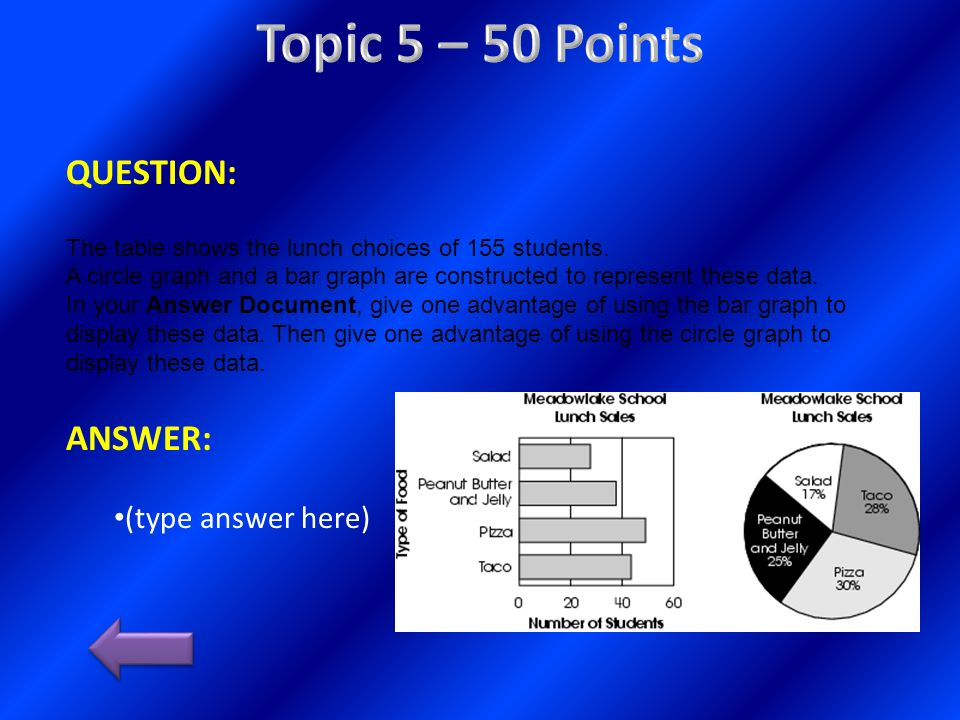 Topic 5 – 50 Points QUESTION: ANSWER: (type answer here)