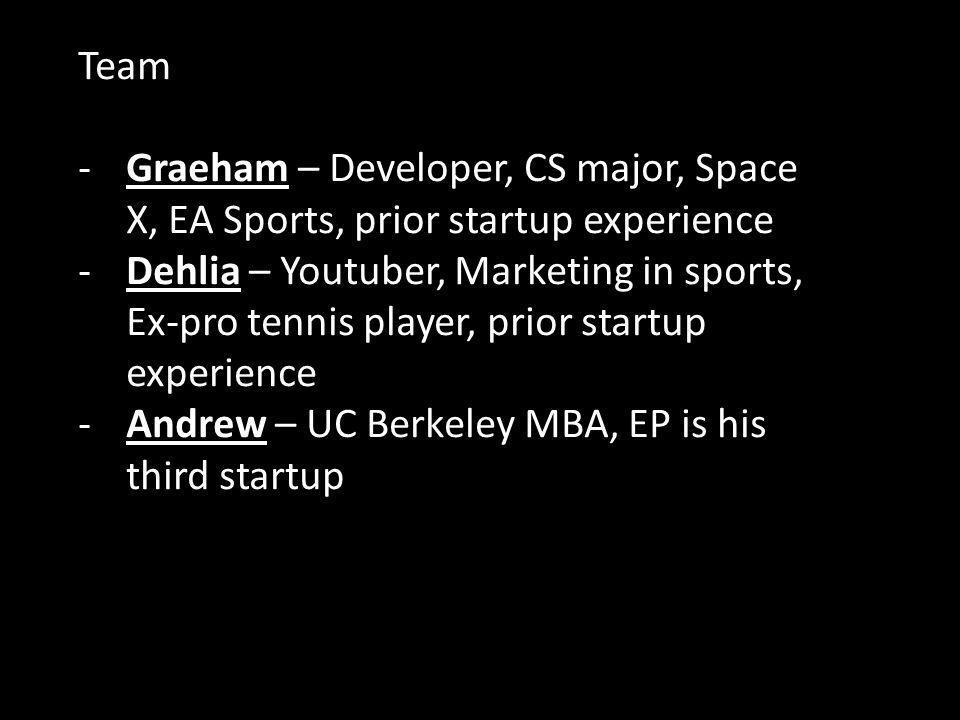Team Graeham – Developer, CS major, Space X, EA Sports, prior startup experience.