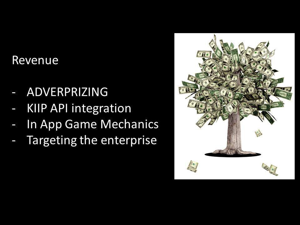Revenue ADVERPRIZING KIIP API integration In App Game Mechanics Targeting the enterprise