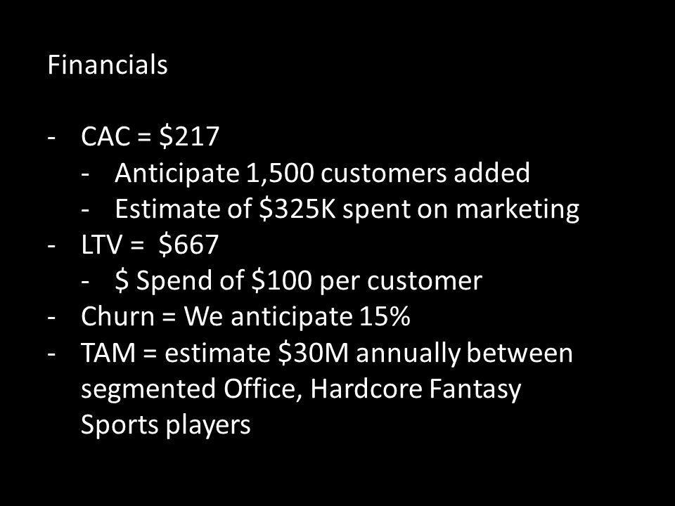 Financials CAC = $217. Anticipate 1,500 customers added. Estimate of $325K spent on marketing. LTV = $667.