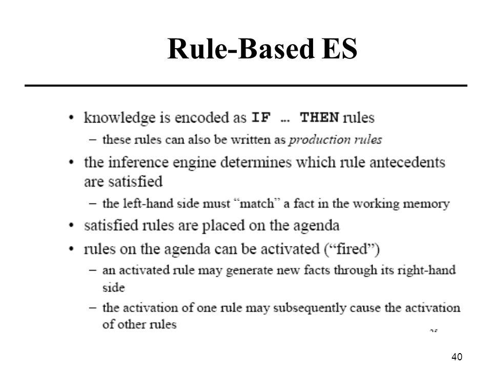 Rule-Based ES