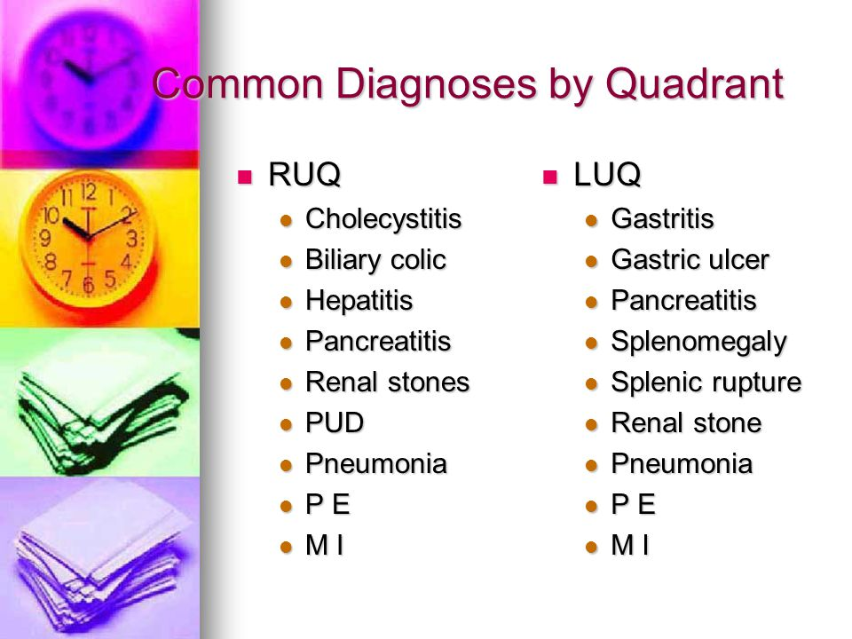 Common Diagnoses by Quadrant
