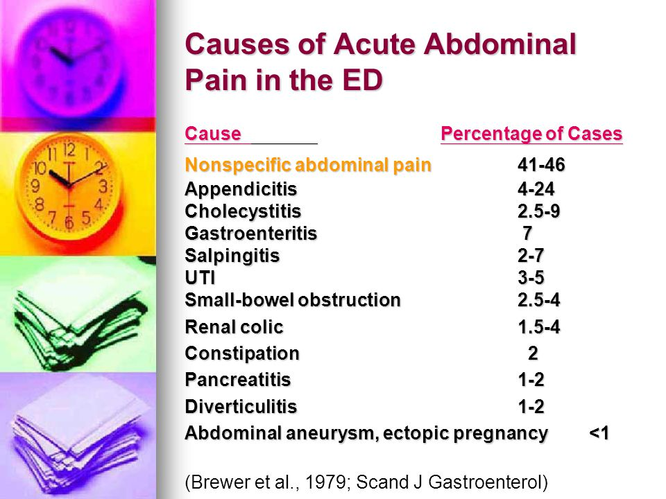 Causes of Acute Abdominal Pain in the ED