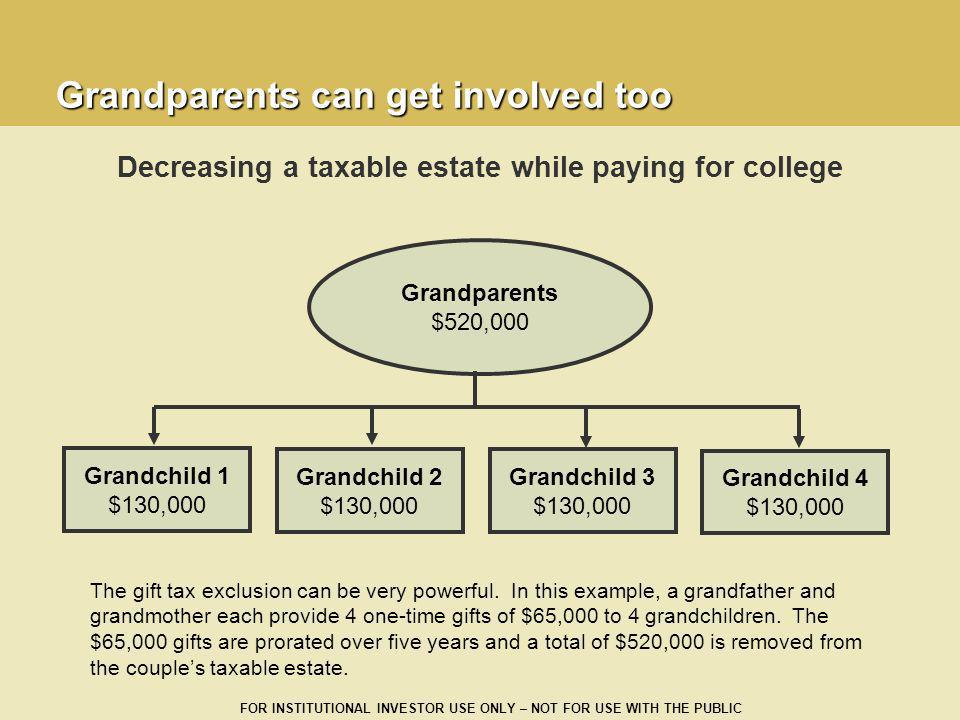Grandparents can get involved too
