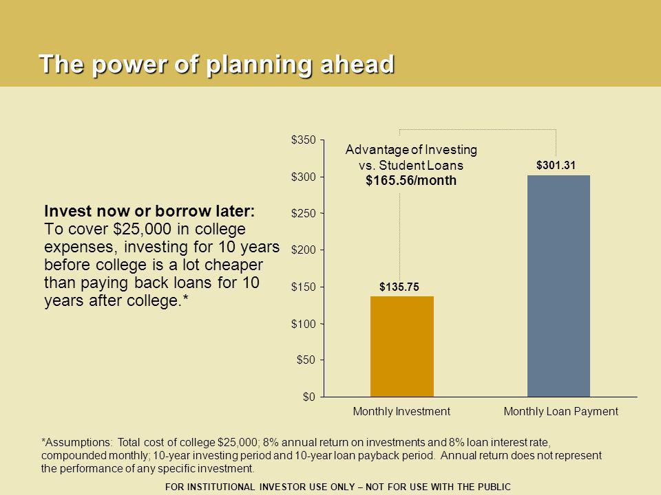 The power of planning ahead