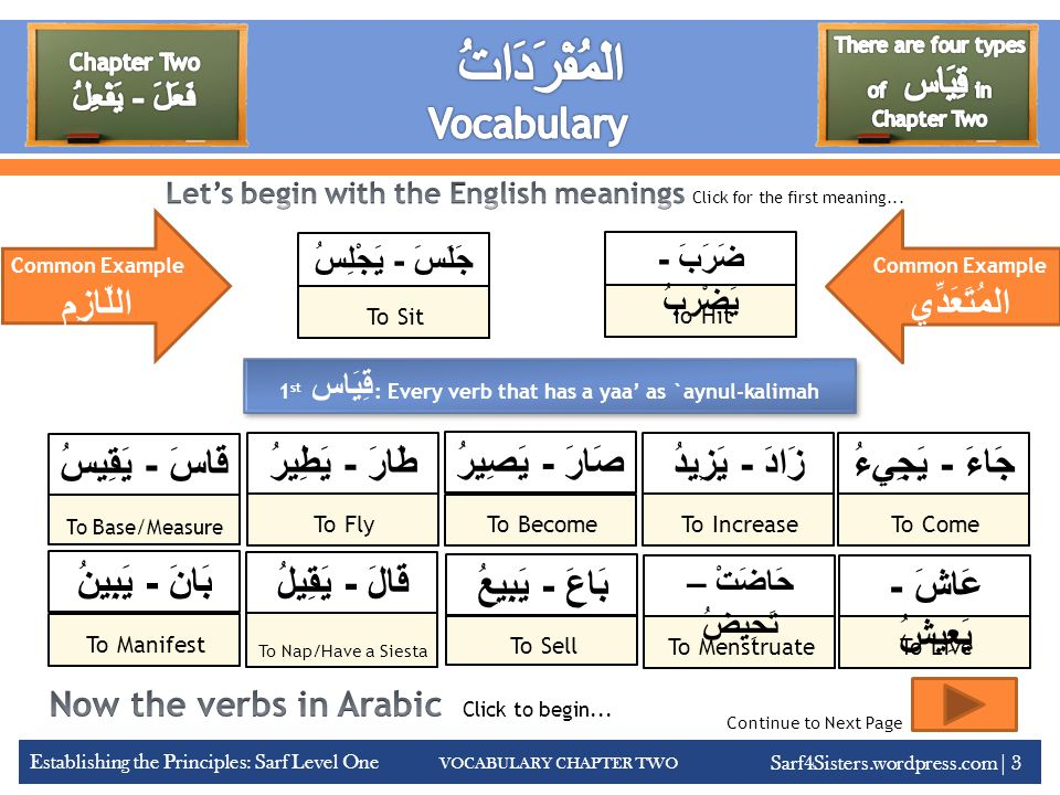 الْمُفْرَدَاتُ Vocabulary اللَّازِم المُتَعَدِّي قَاسَ - يَقِيسُ