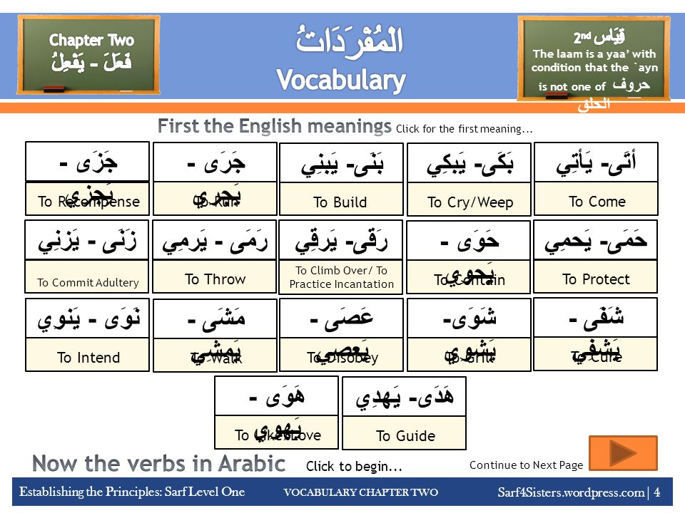 الْمُفْرَدَاتُ Vocabulary جَزَى - يَجزِي جَرَى - يَجرِي بَنَى- يَبنِي