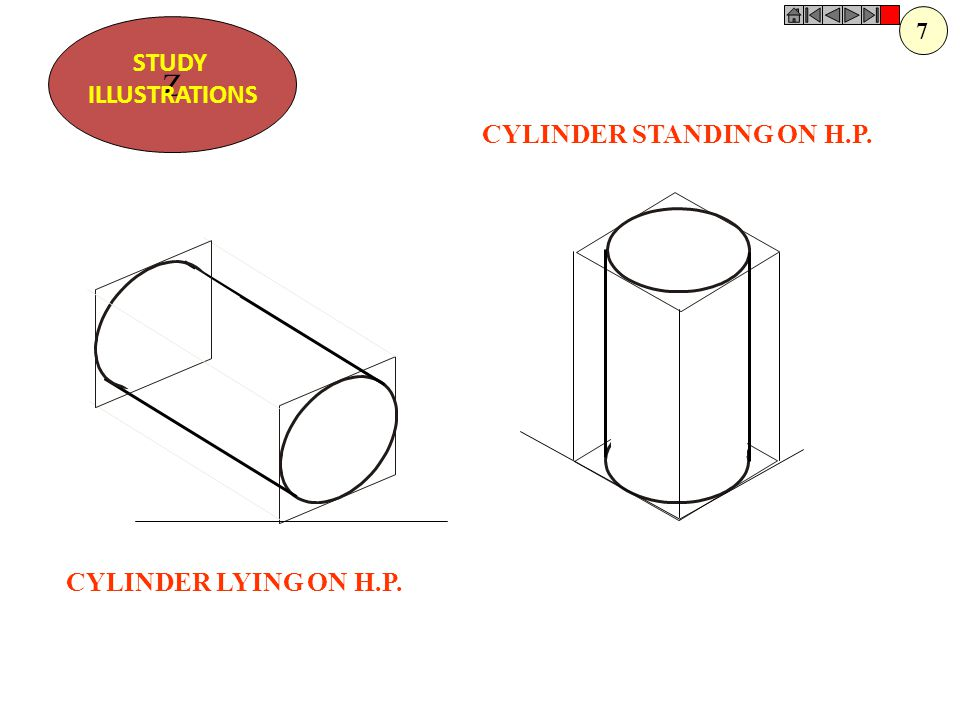 Z STUDY ILLUSTRATIONS CYLINDER STANDING ON H.P. CYLINDER LYING ON H.P.