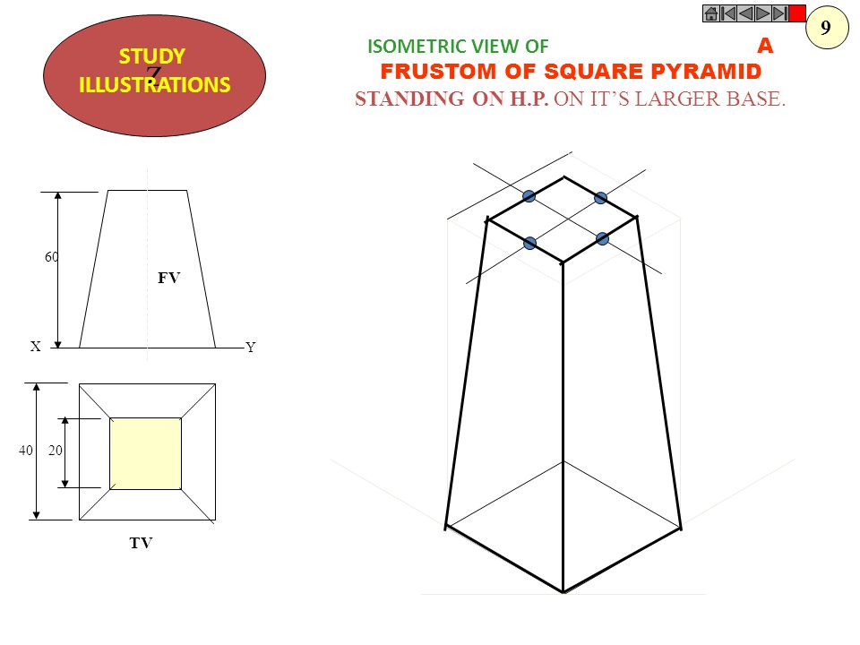 9 Z. STUDY. ILLUSTRATIONS. ISOMETRIC VIEW OF A FRUSTOM OF SQUARE PYRAMID STANDING ON H.P. ON IT'S LARGER BASE.