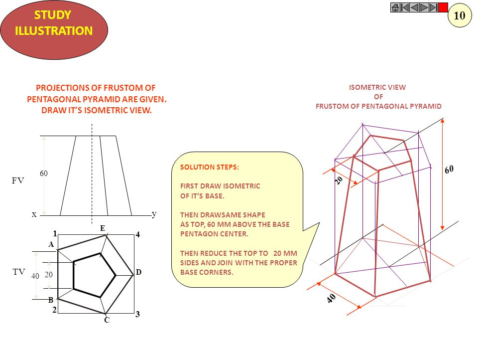 STUDY ILLUSTRATION 10 PROJECTIONS OF FRUSTOM OF
